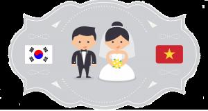 Tư vấn thủ tục kết hôn với người nước ngoài tại Minh Hóa