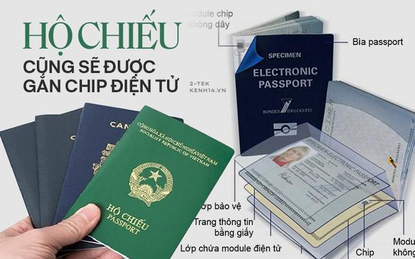 Hộ chiếu gắn chíp điện tử , Thủ tục cấp hộ chiếu gắn chíp sắp triển khai ở Việt Nam – luật 24h