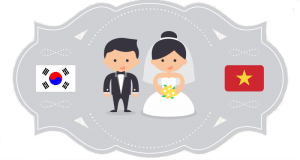 Tư vấn thủ tục kết hôn với người nước ngoài tại huyện Quế Võ